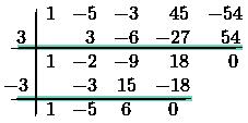 Hacemos Ruffini para sacar las raíces de un polinomio de grado mayor que 2