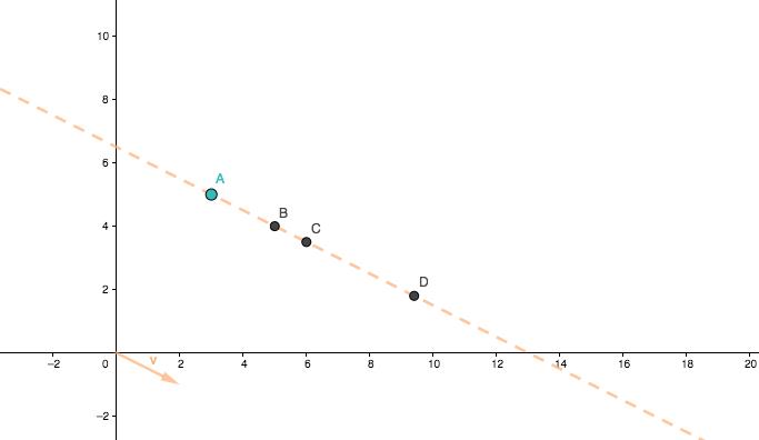 Ecuaciones de la recta en el espacio: Una recta es una combinación lineal de un punto y un vector director