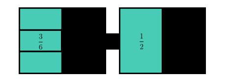 Representación gráfica de fracciones equivalentes