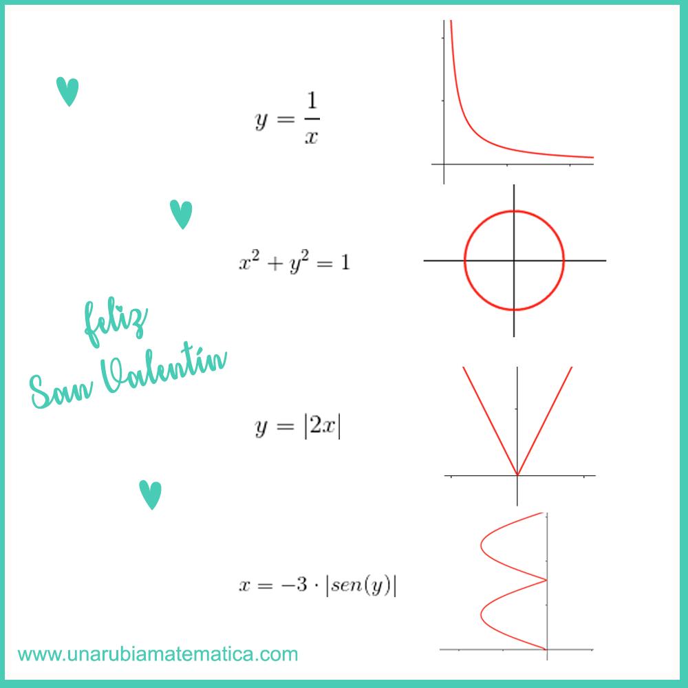 San Valentín matemático. Amor con funciones matemáticas
